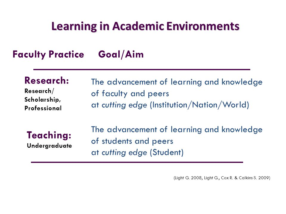Learning in Academic Environments