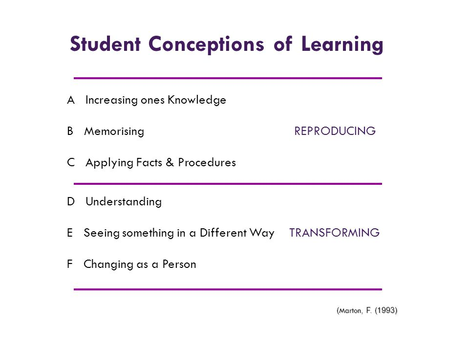 Student Conceptions of Learning