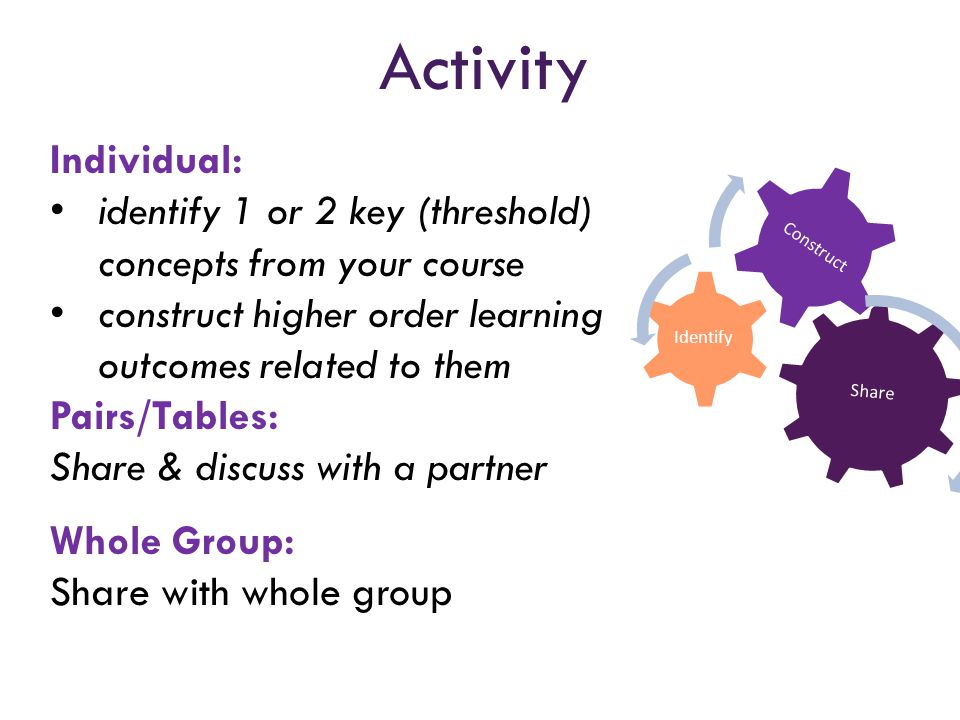 Activity Share. Identify. Construct. Individual: identify 1 or 2 key (threshold) concepts from your course.