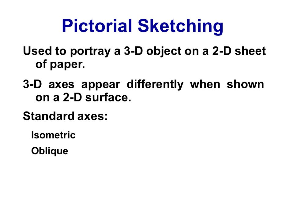 Pictorial Sketching Used to portray a 3-D object on a 2-D sheet of paper. 3-D axes appear differently when shown on a 2-D surface.