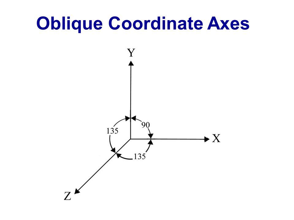 Oblique Coordinate Axes