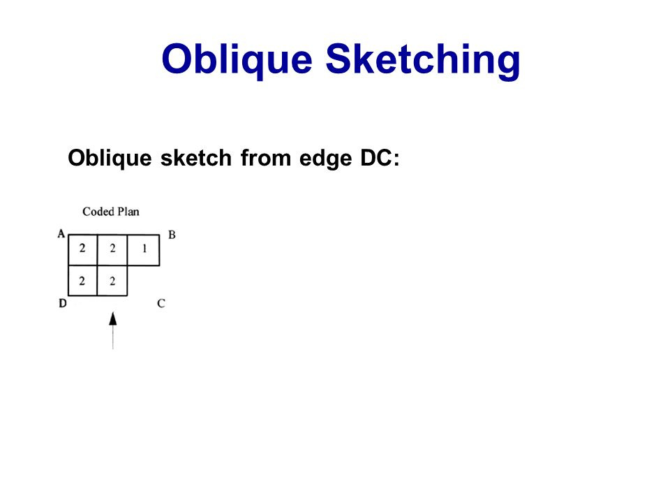 Oblique Sketching Oblique sketch from edge DC:
