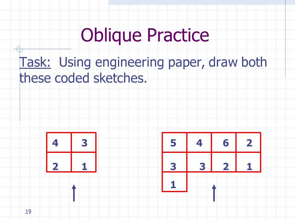 Oblique Practice Task: Using engineering paper, draw both these coded sketches. 3. 2 1. 4 6 2.