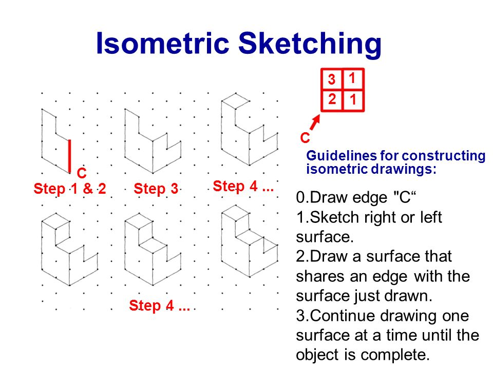 Isometric Sketching 0.Draw edge C 1.Sketch right or left surface.