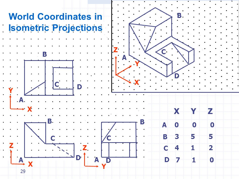 World Coordinates in Isometric Projections