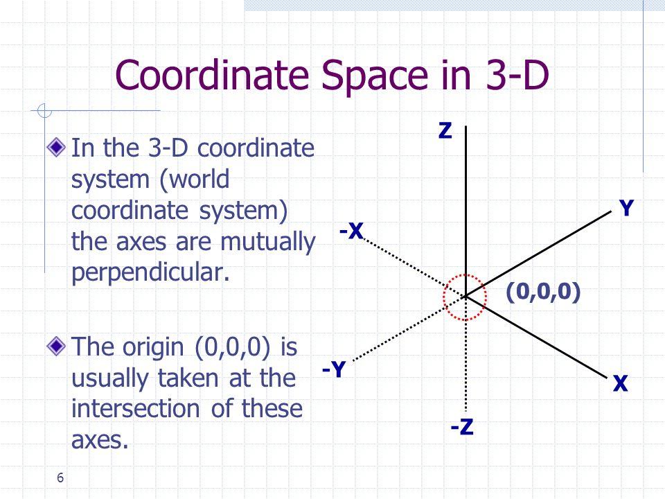 Coordinate Space in 3-D Z. X. Y. -Z. -X. -Y. (0,0,0)
