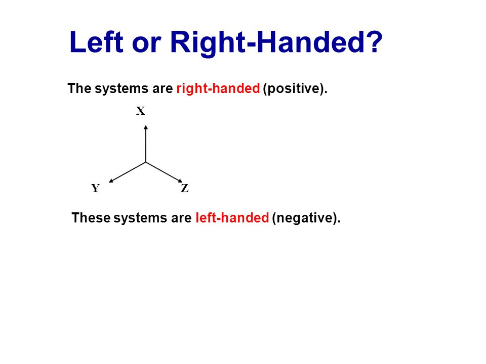 Left or Right-Handed The systems are right-handed (positive).