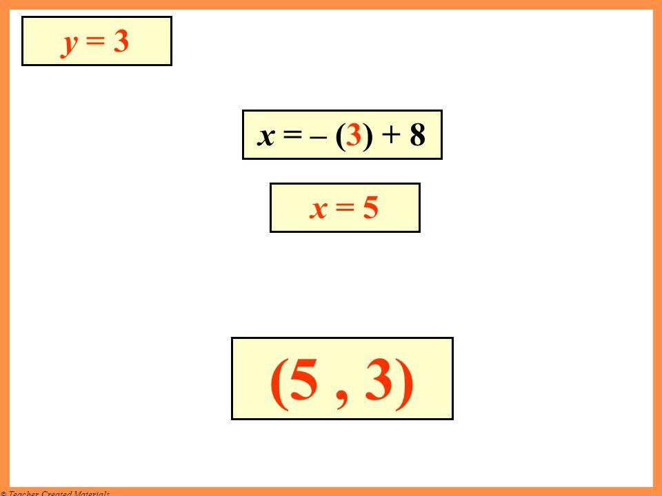 y = 3 x = – (3) + 8 x = 5 (5 , 3)