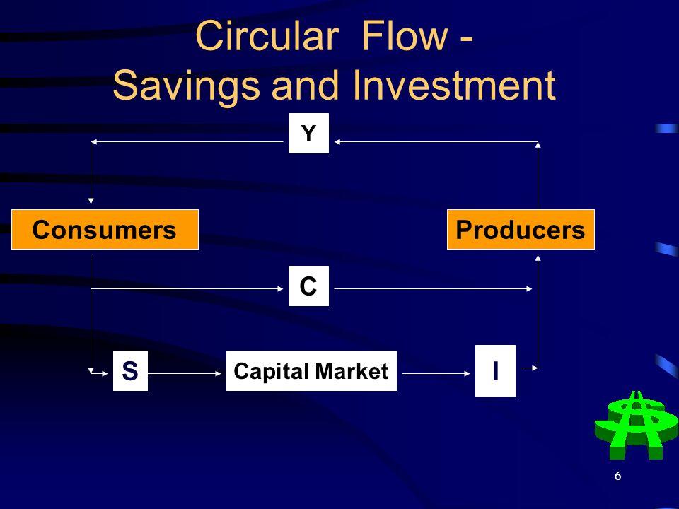 Circular Flow - Savings and Investment