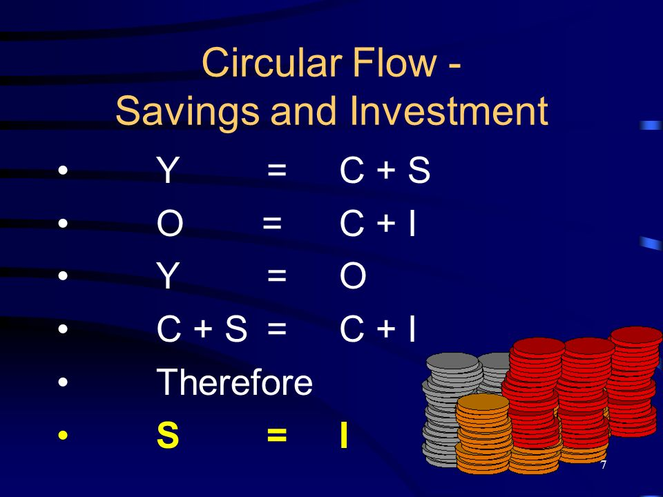 Circular Flow - Savings and Investment