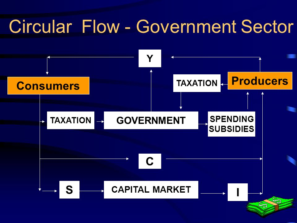 Circular Flow - Government Sector