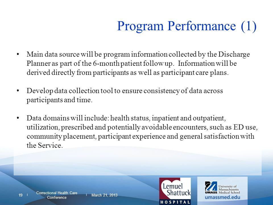 Program Performance (1)