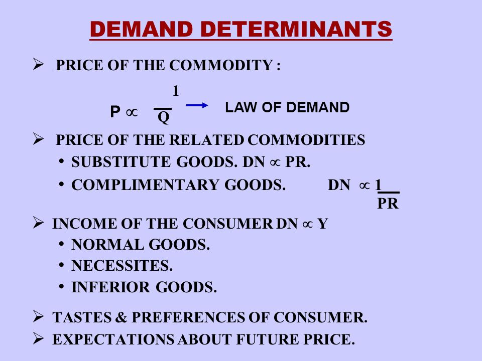 DEMAND DETERMINANTS P  SUBSTITUTE GOODS. DN  PR.