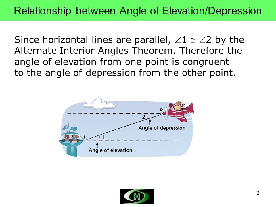 Relationship between Angle of Elevation/Depression