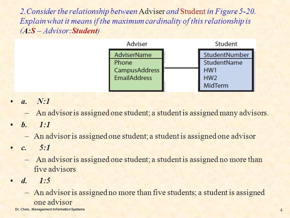 2.Consider the relationship between Adviser and Student in Figure 5-20. Explain what it means if the maximum cardinality of this relationship is (A:S – Advisor:Student)