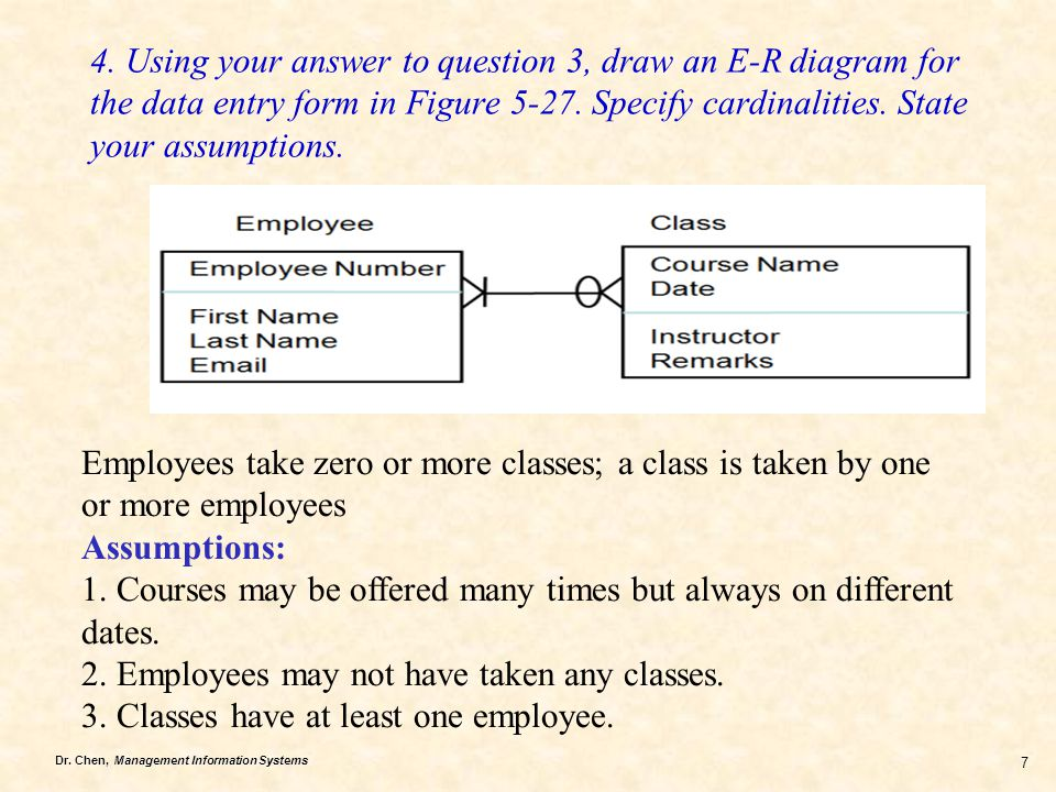 4. Using your answer to question 3, draw an E-R diagram for the data entry form in Figure 5-27. Specify cardinalities. State your assumptions.