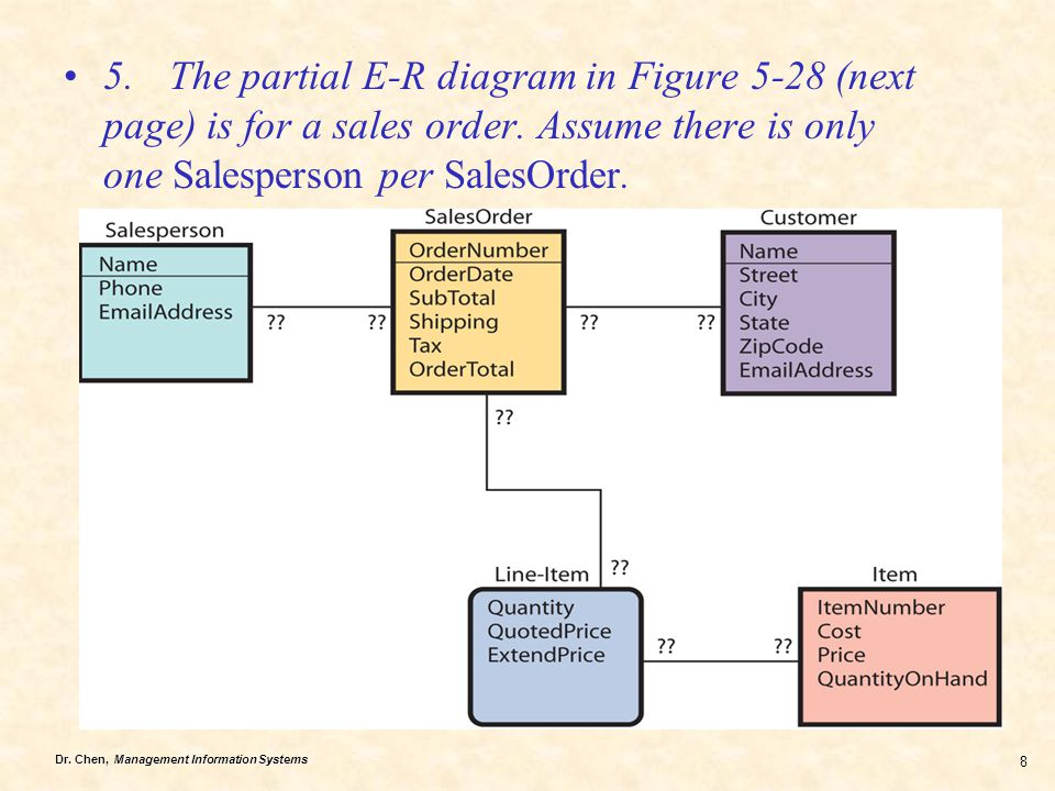 5. The partial E-R diagram in Figure 5-28 (next page) is for a sales order.