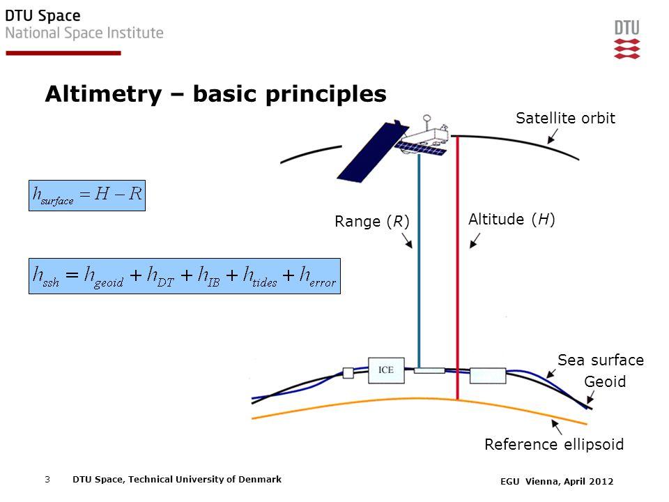 Altimetry – basic principles