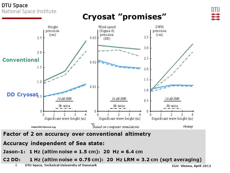 Cryosat promises Conventional DD Cryosat