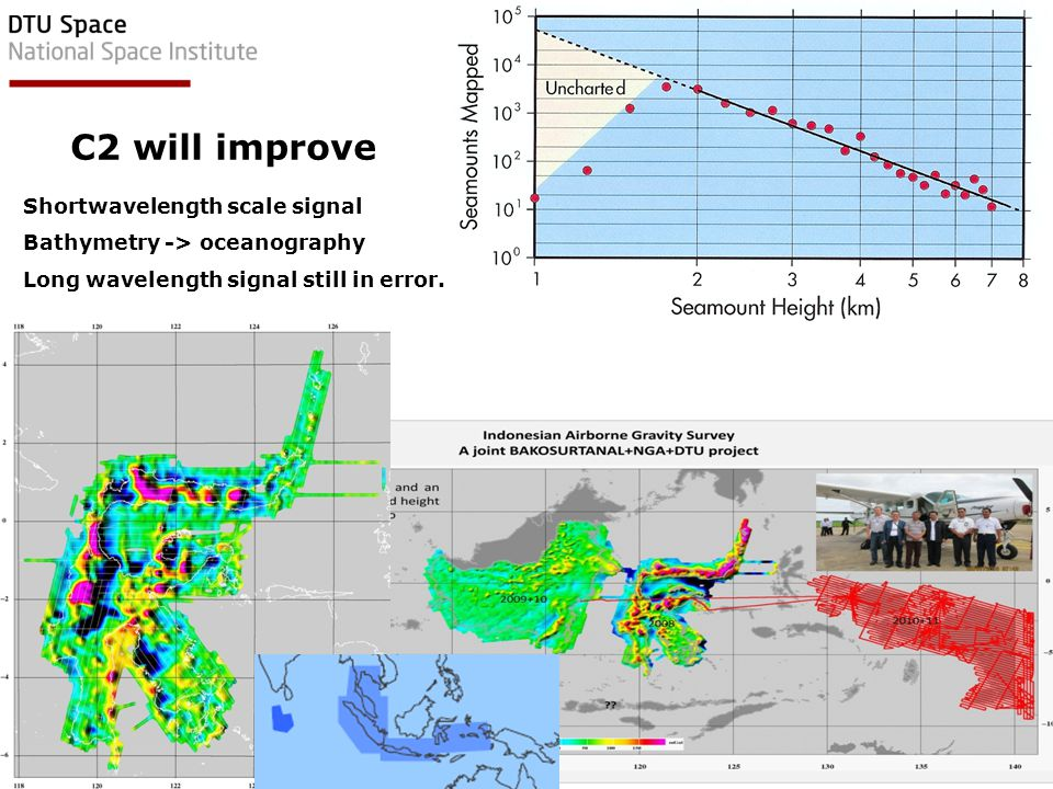 C2 will improve Shortwavelength scale signal