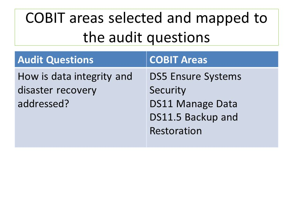 COBIT areas selected and mapped to the audit questions