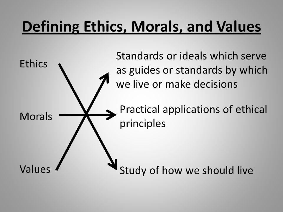 defining ethics The global health ethics unit provides a focal point for the examination of ethical issues raised by activities throughout the organization the unit also supports member states in addressing ethical issues that arise in their own countries.
