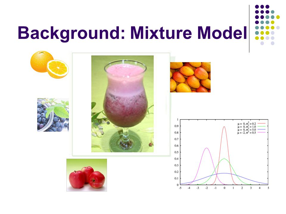 Background: Mixture Model