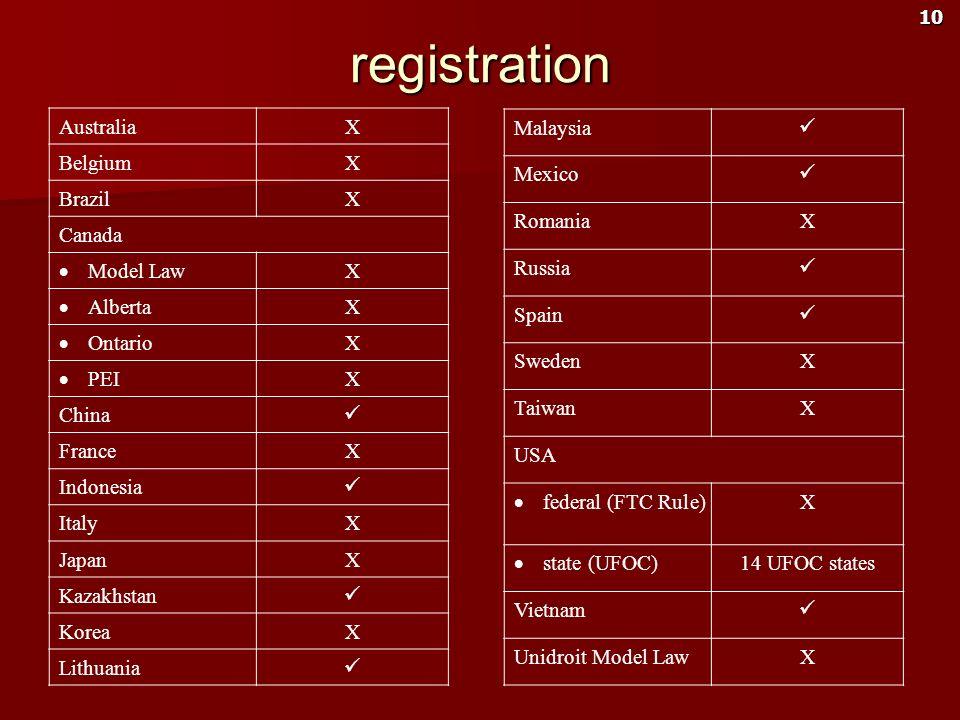 registration Australia X Belgium Brazil Canada Model Law Alberta
