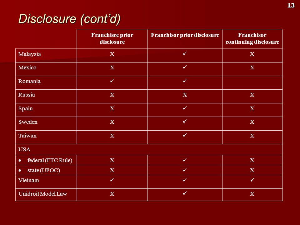 Disclosure (cont'd) Franchisee prior disclosure