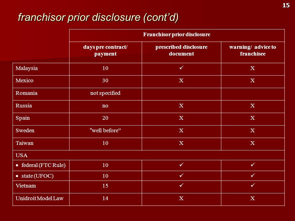 franchisor prior disclosure (cont'd)