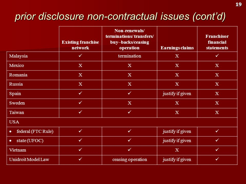 prior disclosure non-contractual issues (cont'd)