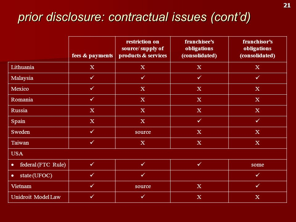 prior disclosure: contractual issues (cont'd)