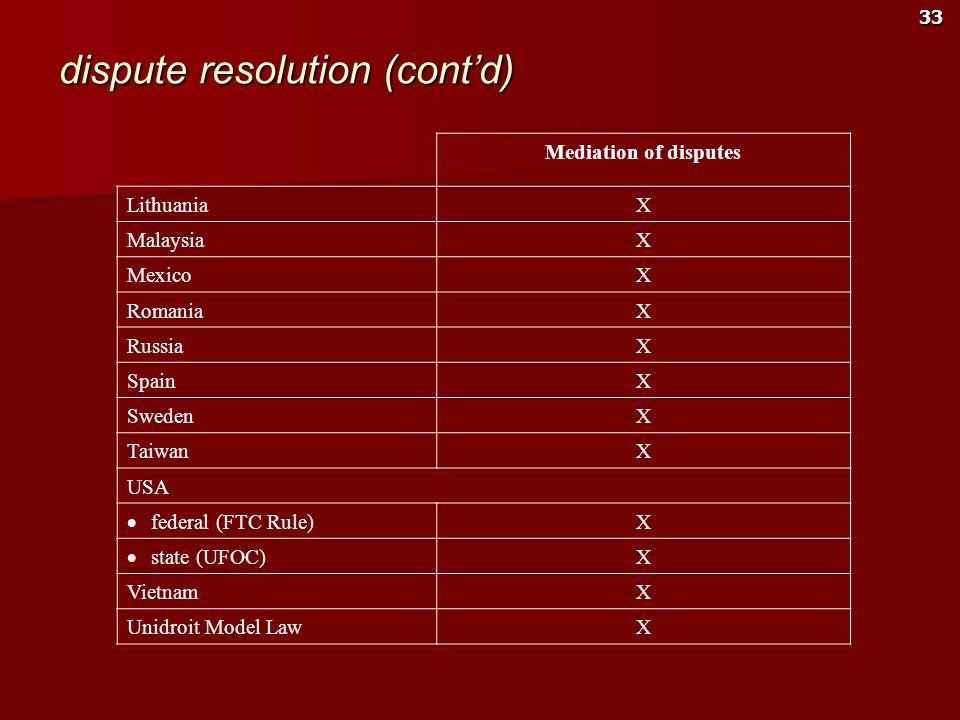 dispute resolution (cont'd)