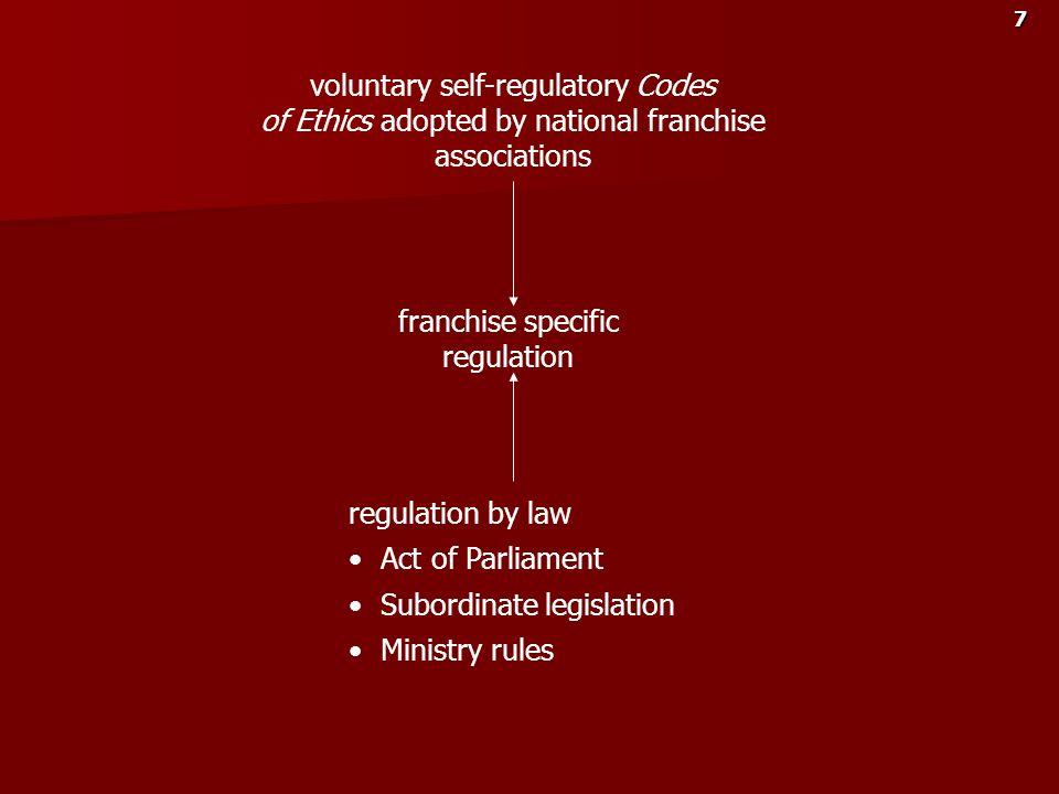 voluntary self-regulatory Codes