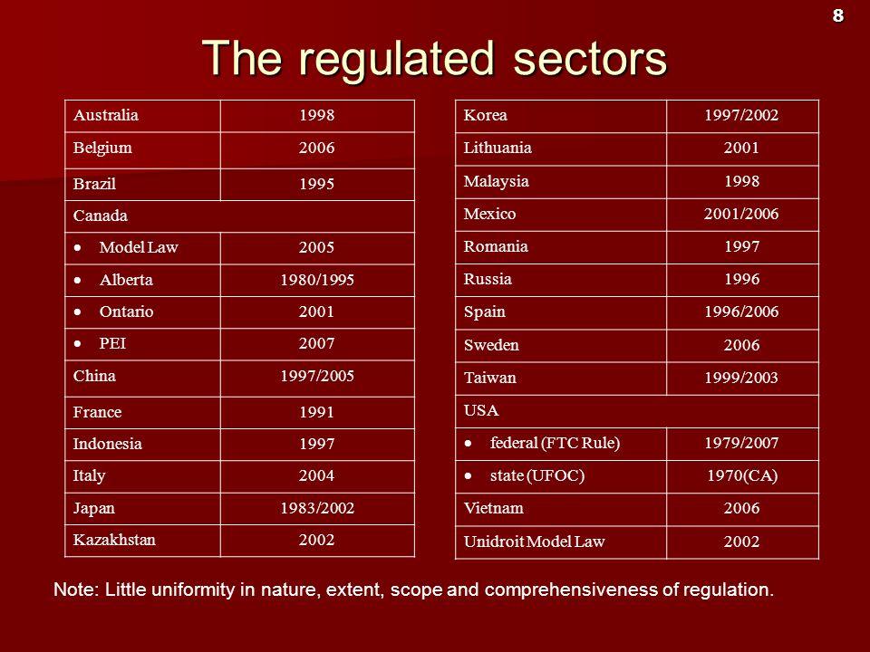 The regulated sectors Australia. 1998. Belgium. 2006. Brazil. 1995. Canada. Model Law. 2005.