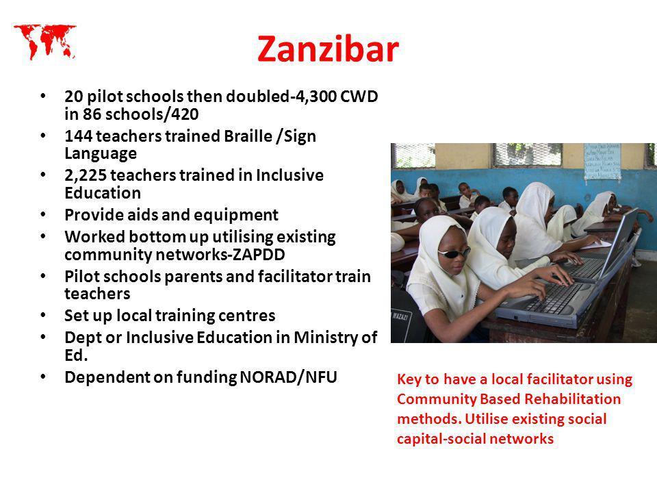 Zanzibar 20 pilot schools then doubled-4,300 CWD in 86 schools/420