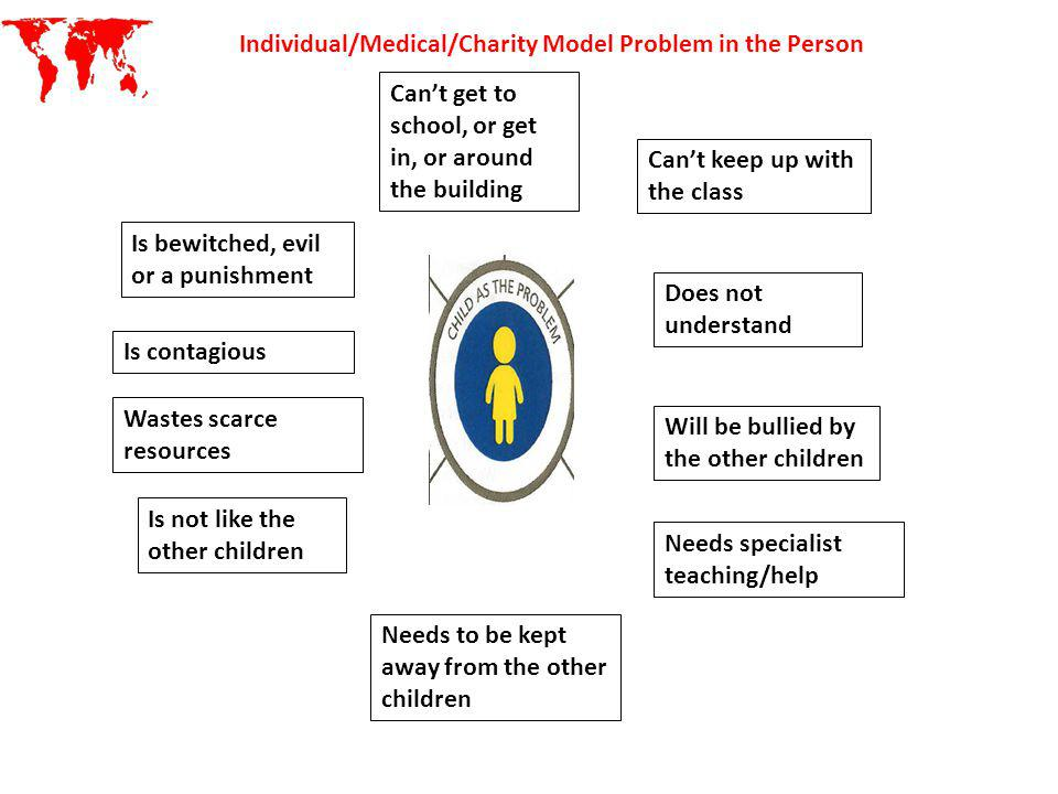 Individual/Medical/Charity Model Problem in the Person