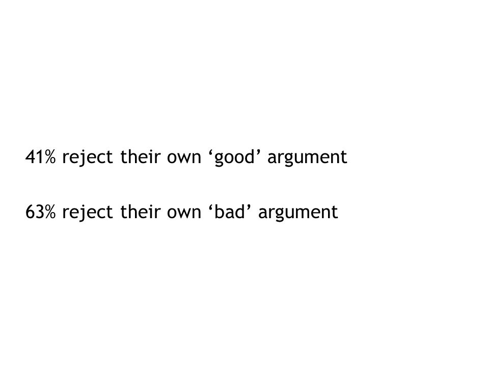 41% reject their own 'good' argument