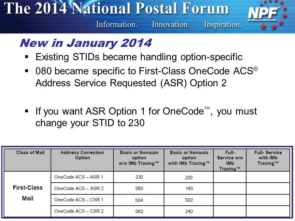 New in January 2014 Existing STIDs became handling option-specific