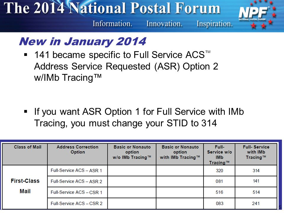 New in January 2014 141 became specific to Full Service ACS™ Address Service Requested (ASR) Option 2 w/IMb Tracing™