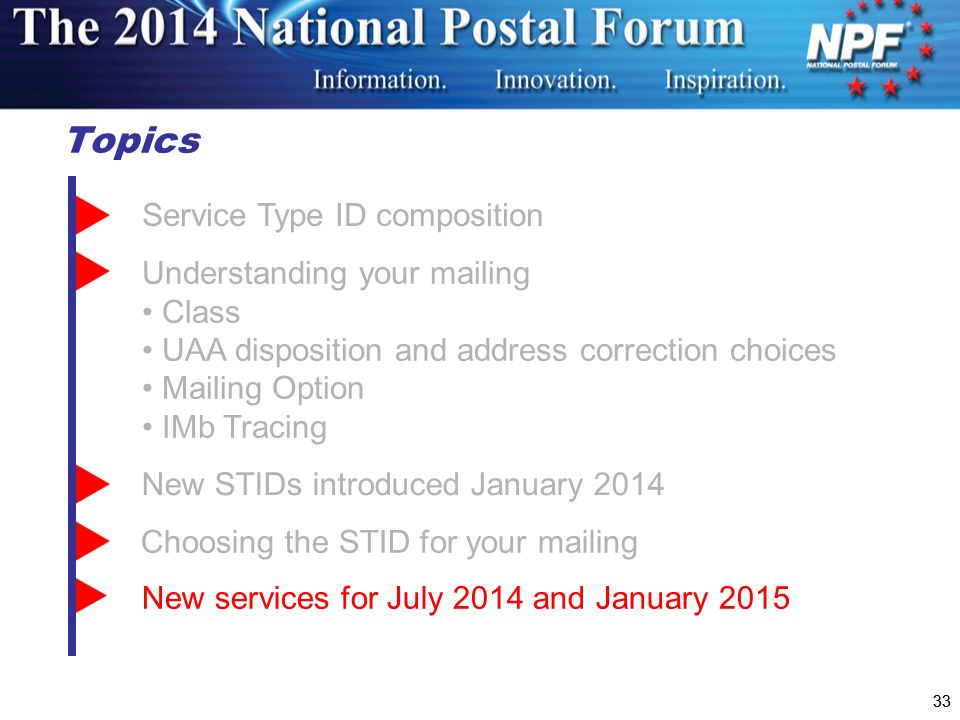 Topics Service Type ID composition Understanding your mailing Class