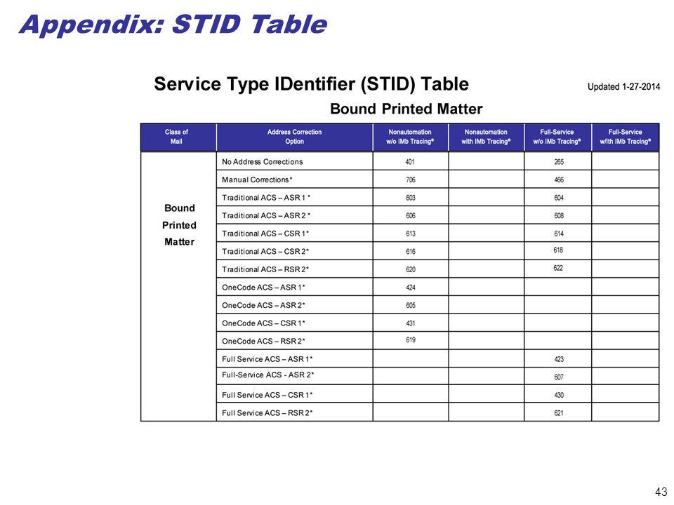 Appendix: STID Table