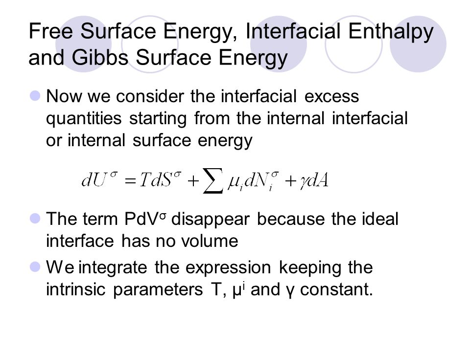 Free Surface Energy, Interfacial Enthalpy and Gibbs Surface Energy