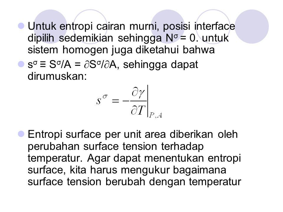 Untuk entropi cairan murni, posisi interface dipilih sedemikian sehingga Nσ = 0. untuk sistem homogen juga diketahui bahwa