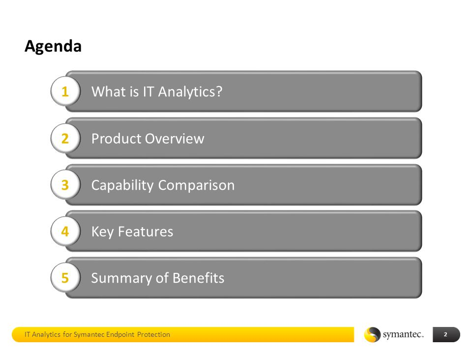 Agenda What is IT Analytics 1 Product Overview 2