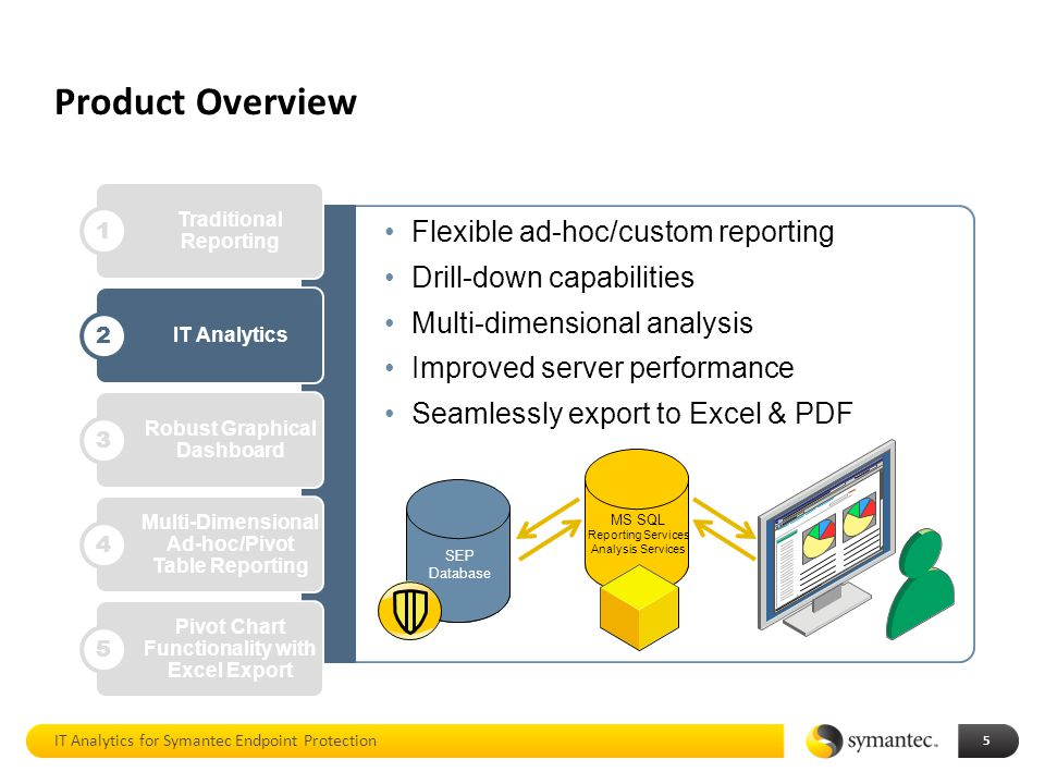 Product Overview Flexible ad-hoc/custom reporting
