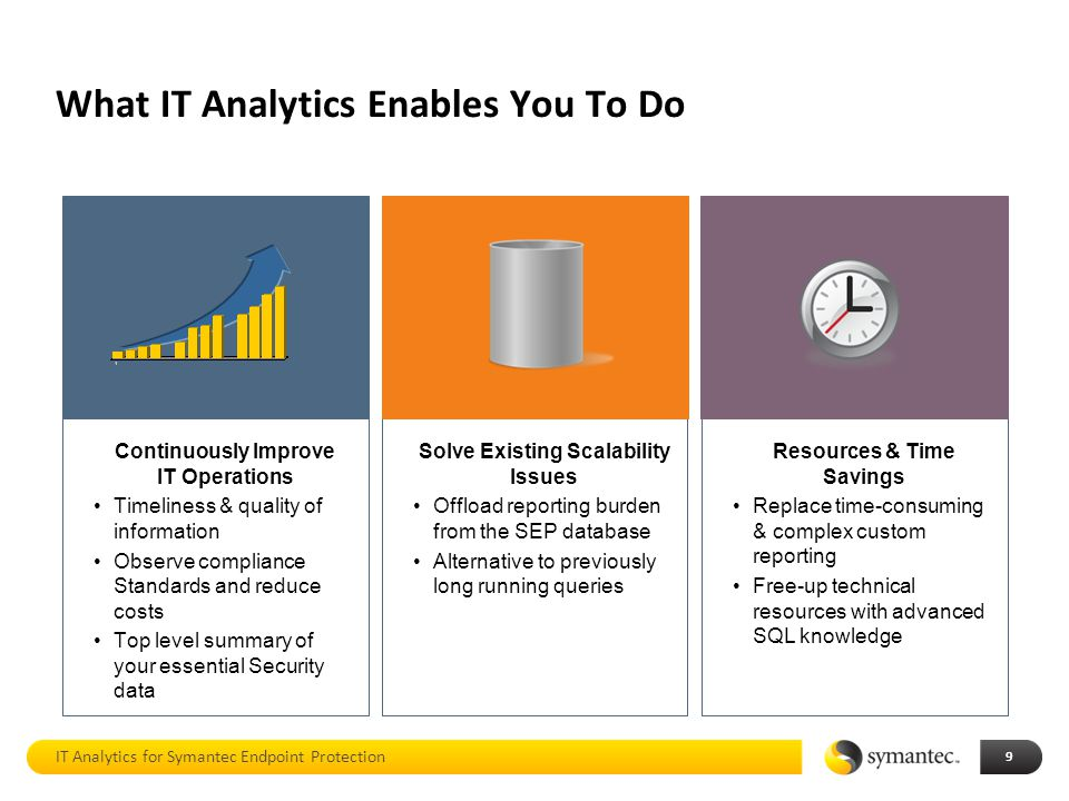 What IT Analytics Enables You To Do
