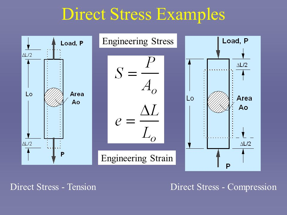 Direct Stress Examples