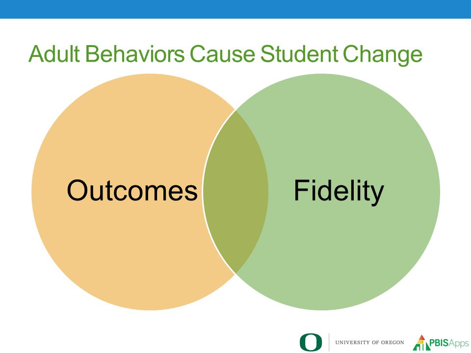 Adult Behaviors Cause Student Change