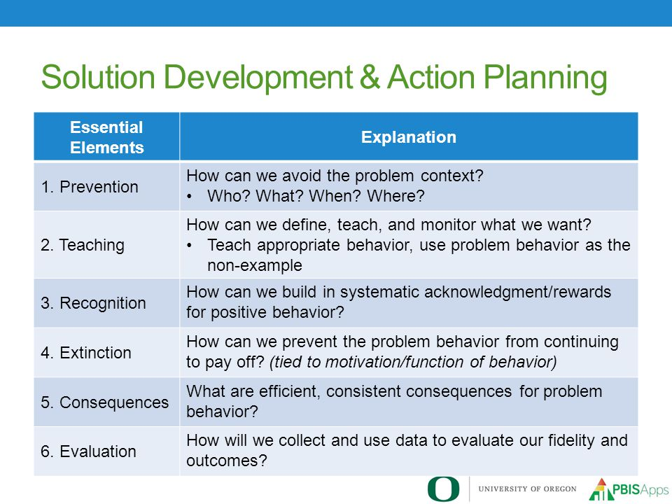 Solution Development & Action Planning